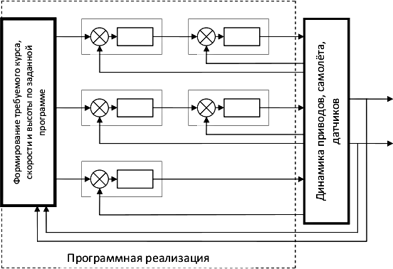 Pic_4_Functional diagram of the control system.png